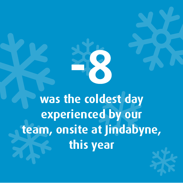 Graphic showing that the coldest day experienced by the Quayclean staff, onsite at Jindabyne, was -8 degrees