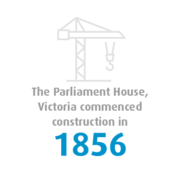 Graphic showing that Parliament House, Victoria commenced construction in 1856